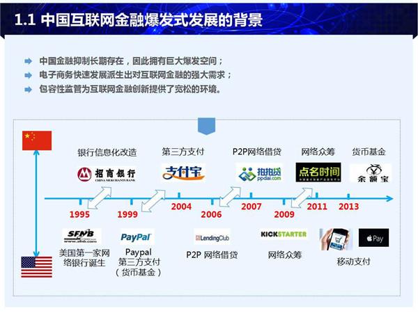 收藏!44张PPT看懂新形势下,互联网金融问题研究